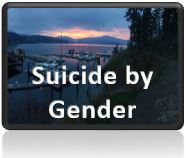 Suicide by Gender Button
