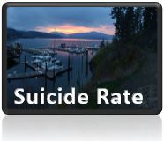 Suicide Rate Button