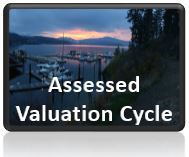 Assessed Value Cycle