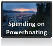 Spending on Powerboating